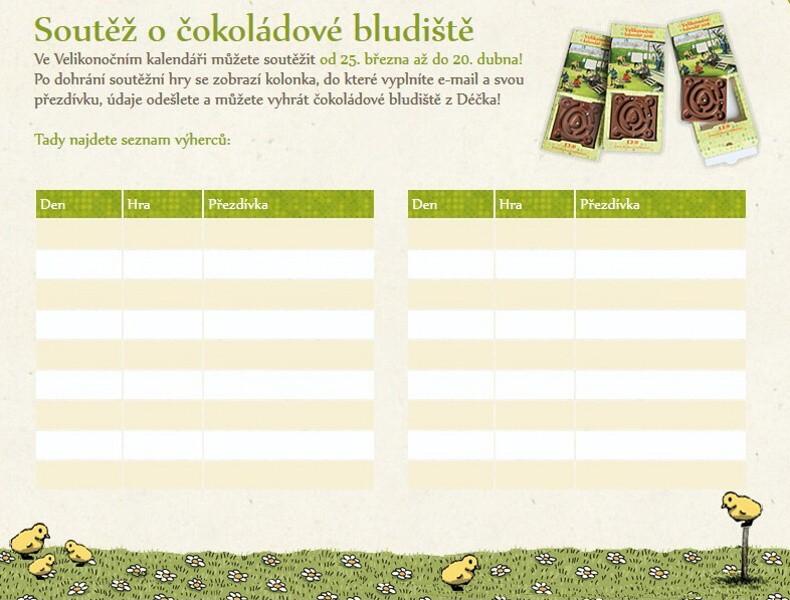 Čt Déčko velikonoční kalendář Česká televize soutěž